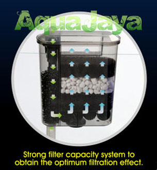 up-hang-on-super-filter-waterfall-style-hob-a-066-hf500-2